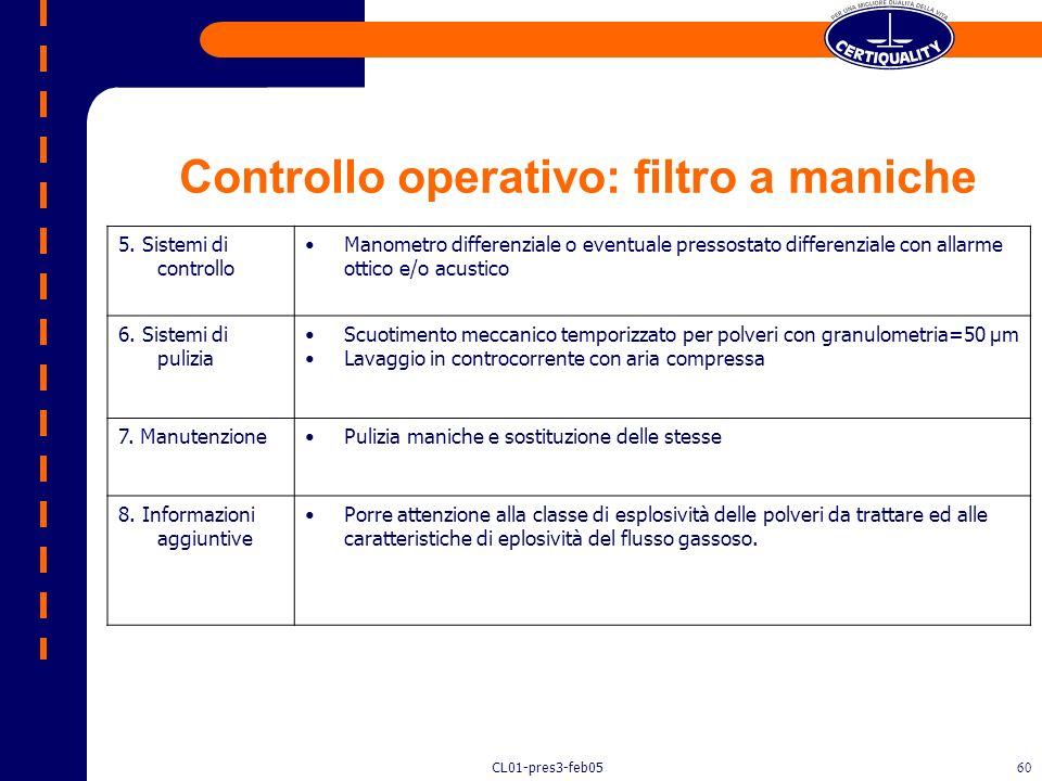 Controllo operativo: filtro a maniche