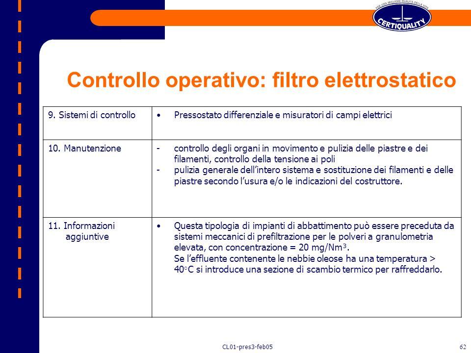 Controllo operativo: filtro elettrostatico