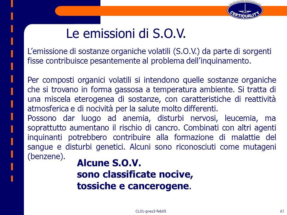 Le emissioni di S.O.V. Alcune S.O.V.