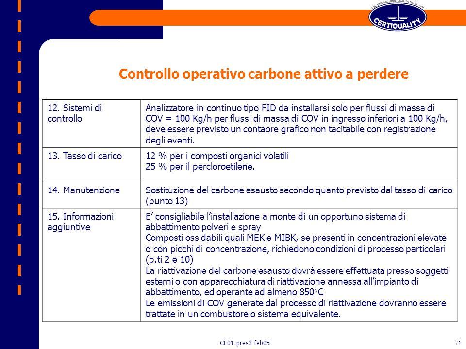 Controllo operativo carbone attivo a perdere