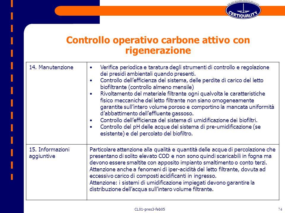 Controllo operativo carbone attivo con rigenerazione