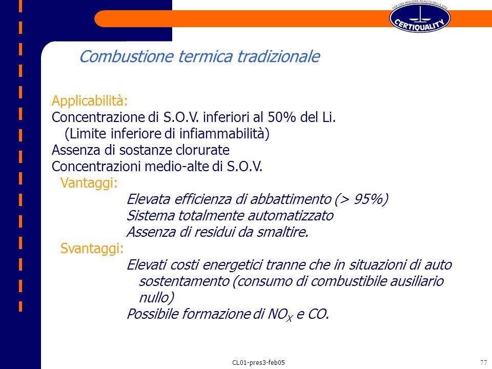 Combustione termica tradizionale