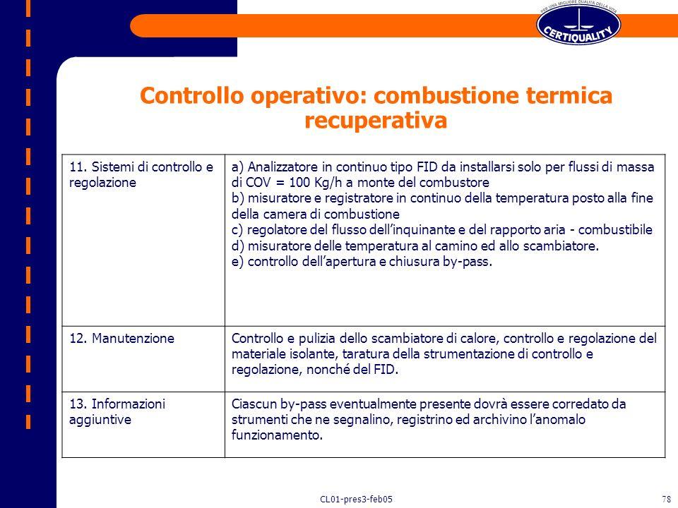 Controllo operativo: combustione termica recuperativa