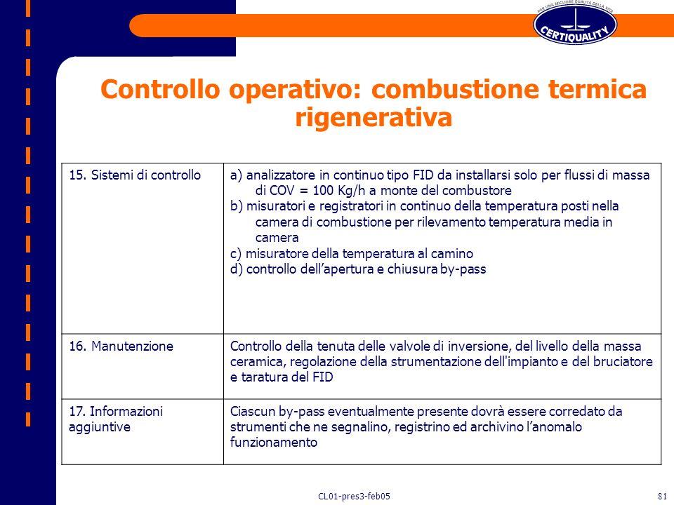Controllo operativo: combustione termica rigenerativa