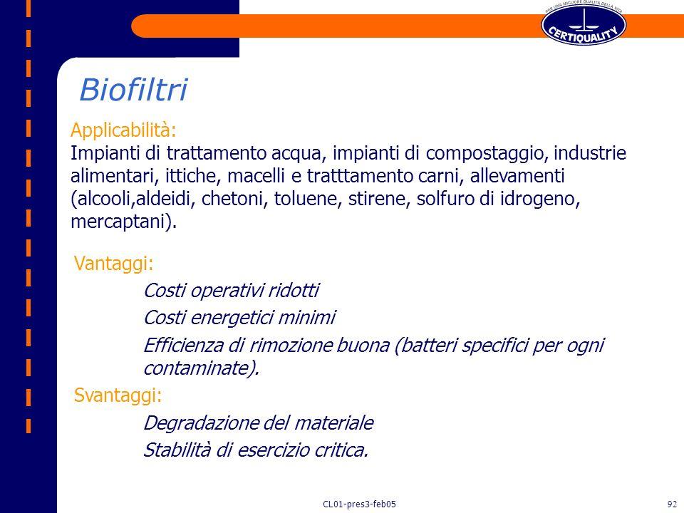 Biofiltri Applicabilità: