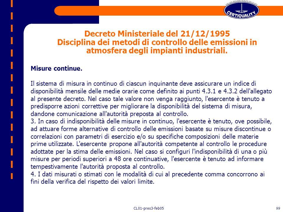 Decreto Ministeriale del 21/12/1995 Disciplina dei metodi di controllo delle emissioni in atmosfera degli impianti industriali.