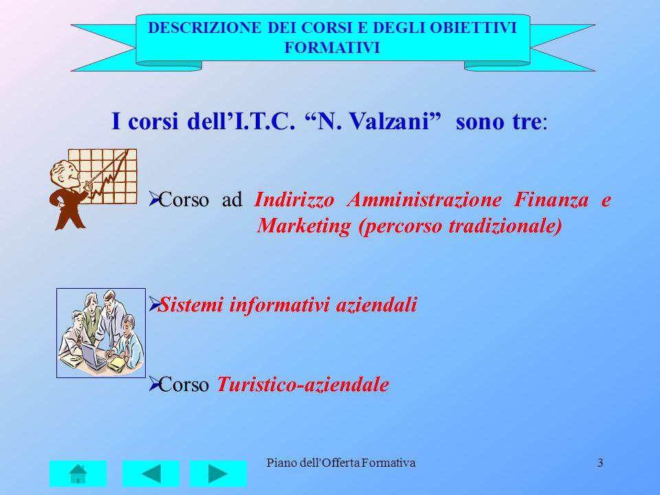 I corsi dell'I.T.C. N. Valzani sono tre: