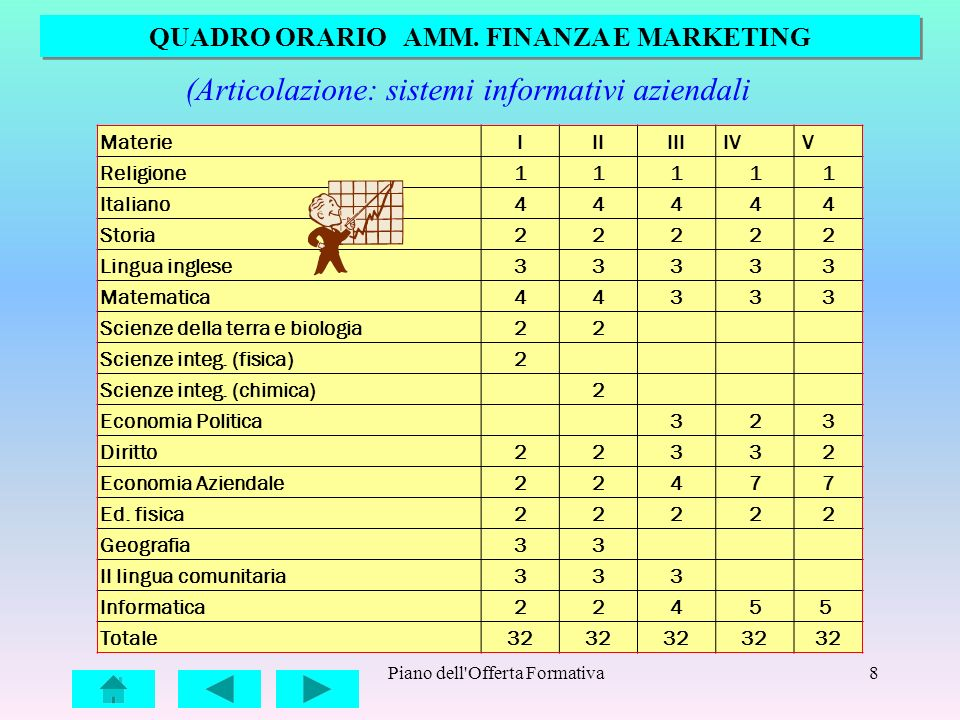 QUADRO ORARIO AMM. FINANZA E MARKETING