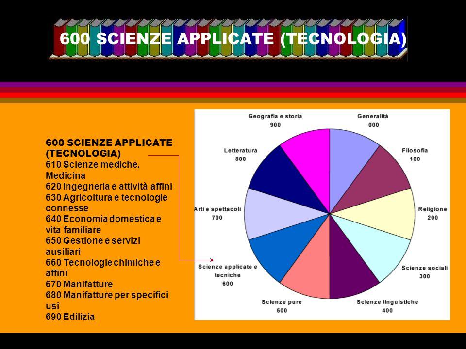 600 SCIENZE APPLICATE (TECNOLOGIA)