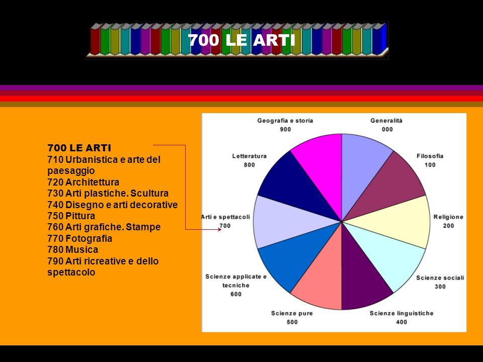 700 LE ARTI