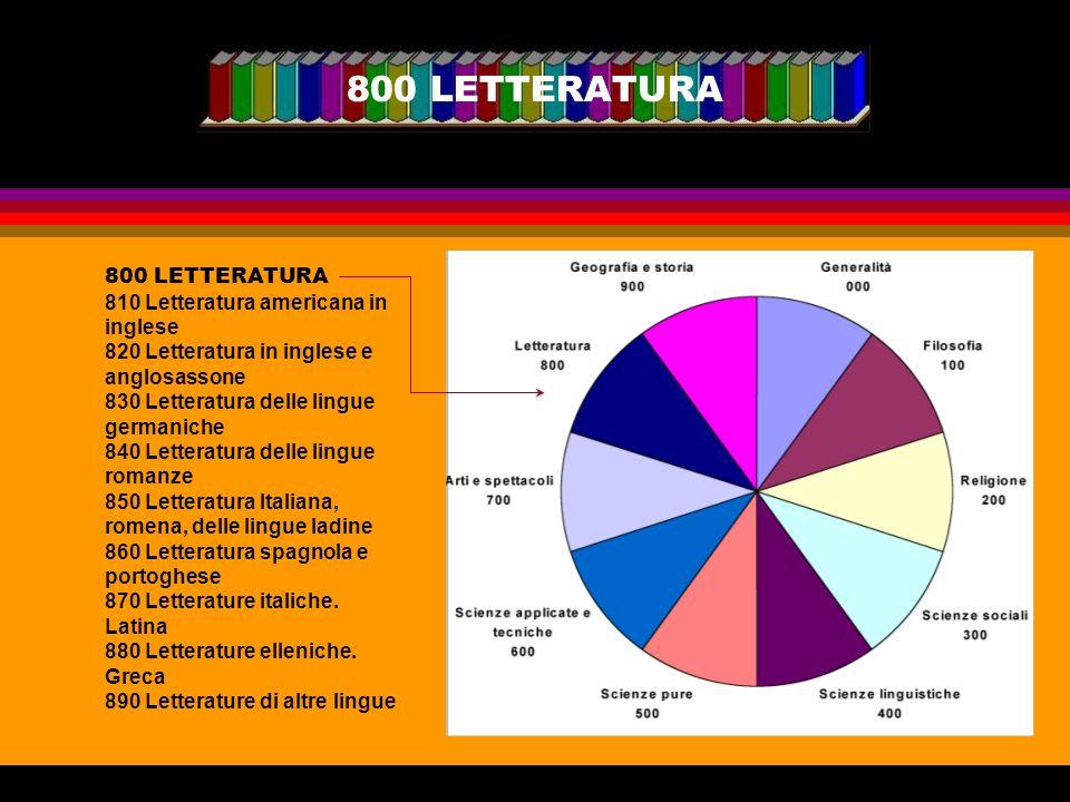 800 LETTERATURA
