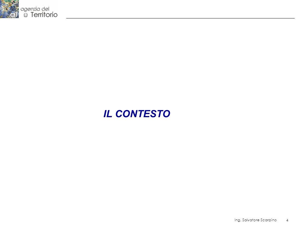 IL CONTESTO Ing. Salvatore Scarpino