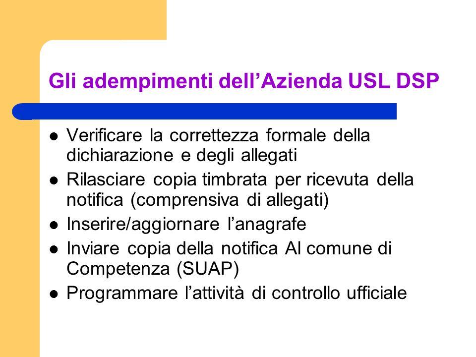 Gli adempimenti dell'Azienda USL DSP