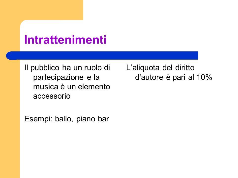 Intrattenimenti Il pubblico ha un ruolo di partecipazione e la musica è un elemento accessorio. Esempi: ballo, piano bar.