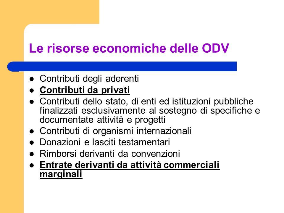 Le risorse economiche delle ODV