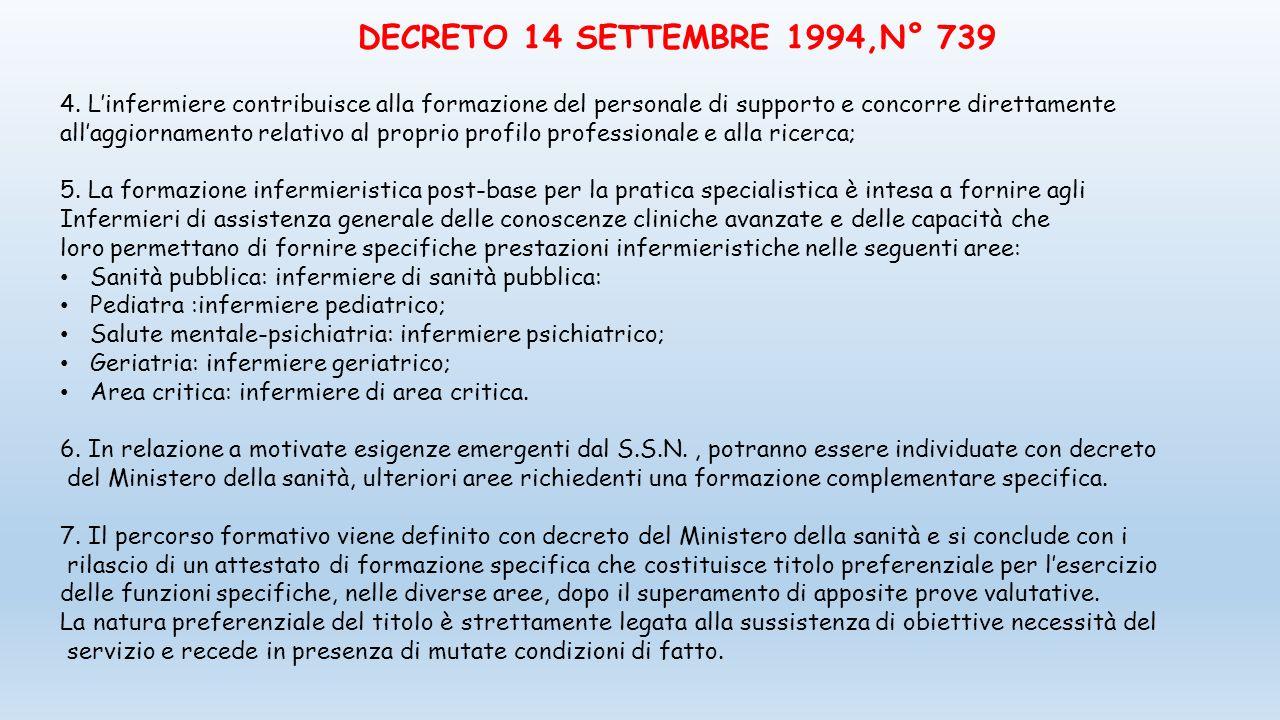 DECRETO 14 SETTEMBRE 1994,N° 739 4. L'infermiere contribuisce alla formazione del personale di supporto e concorre direttamente.