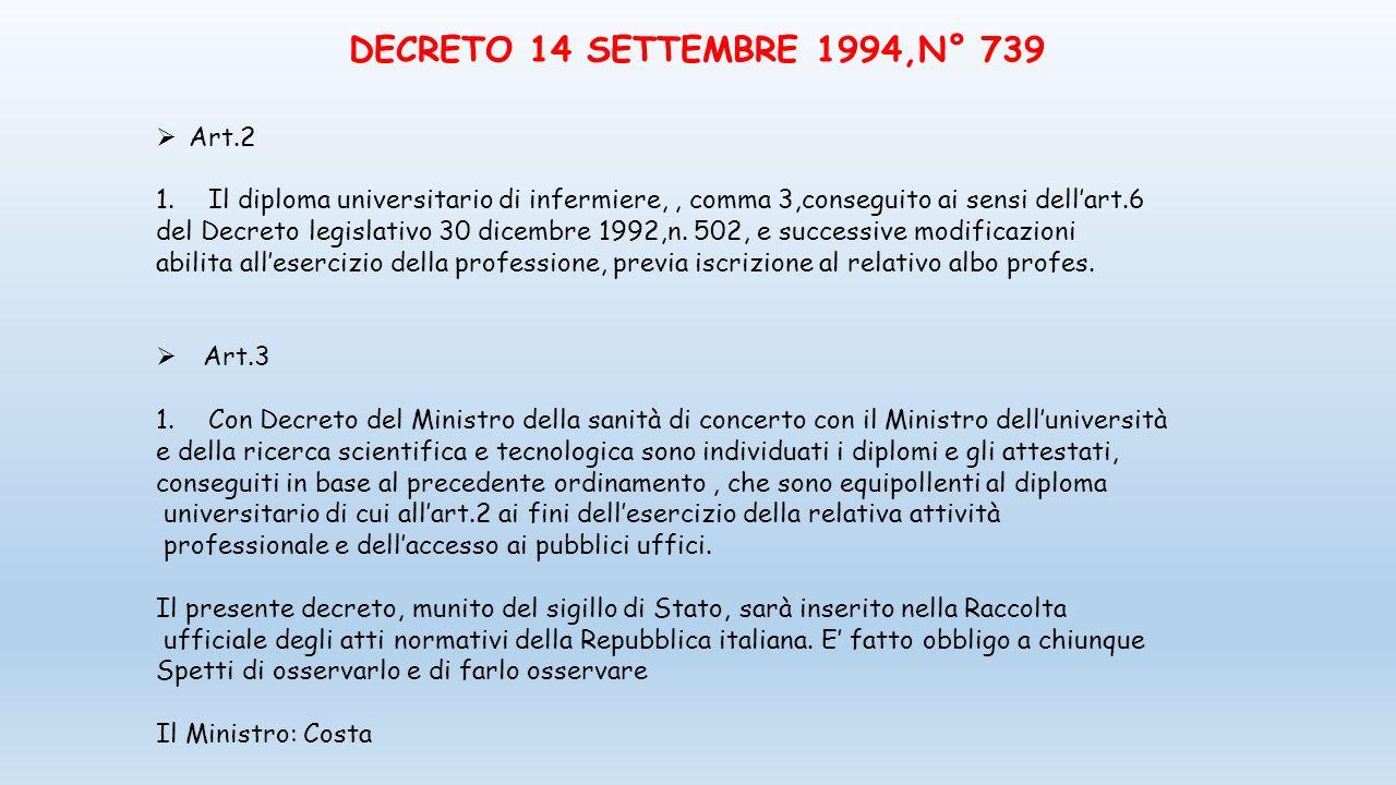 DECRETO 14 SETTEMBRE 1994,N° 739 Art.2