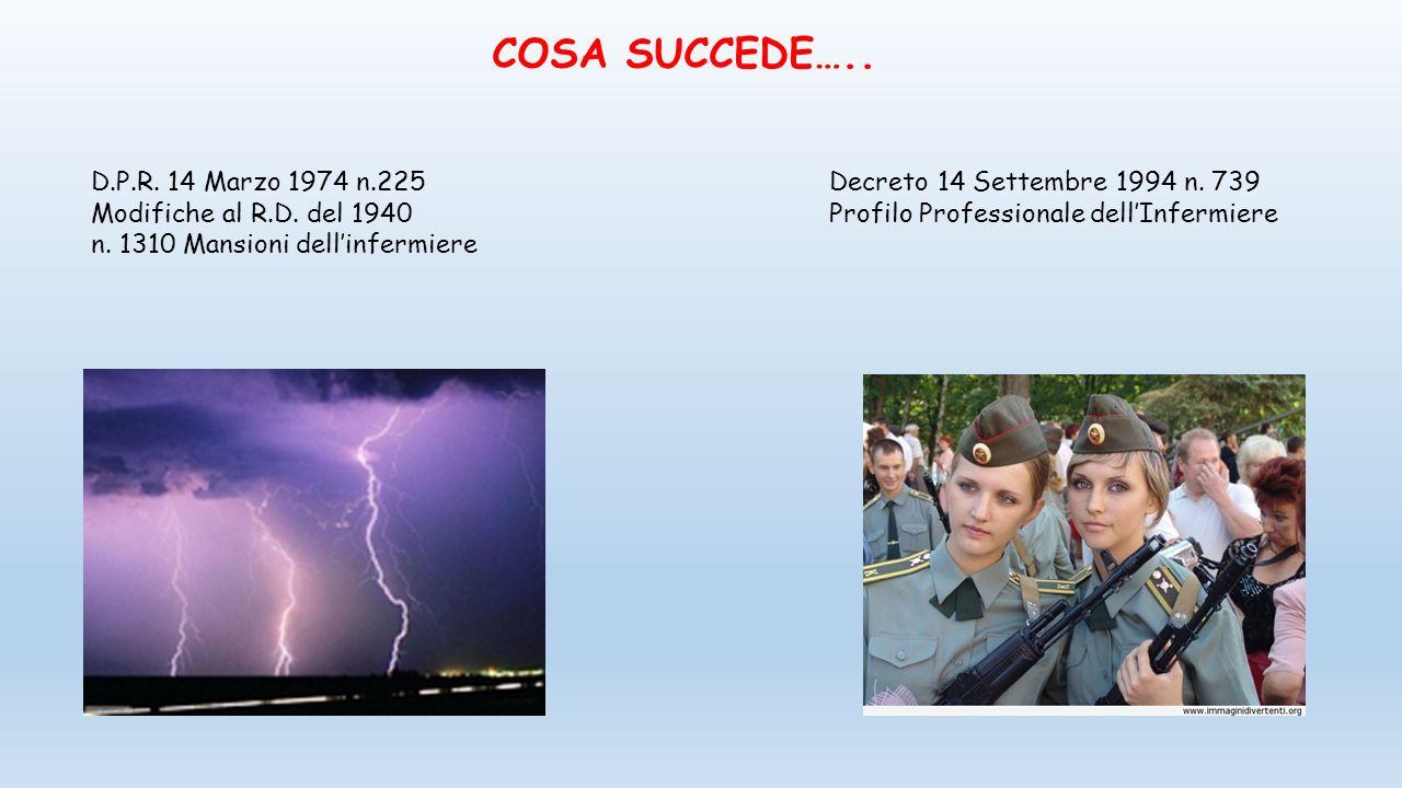 COSA SUCCEDE….. D.P.R. 14 Marzo 1974 n.225 Modifiche al R.D. del 1940