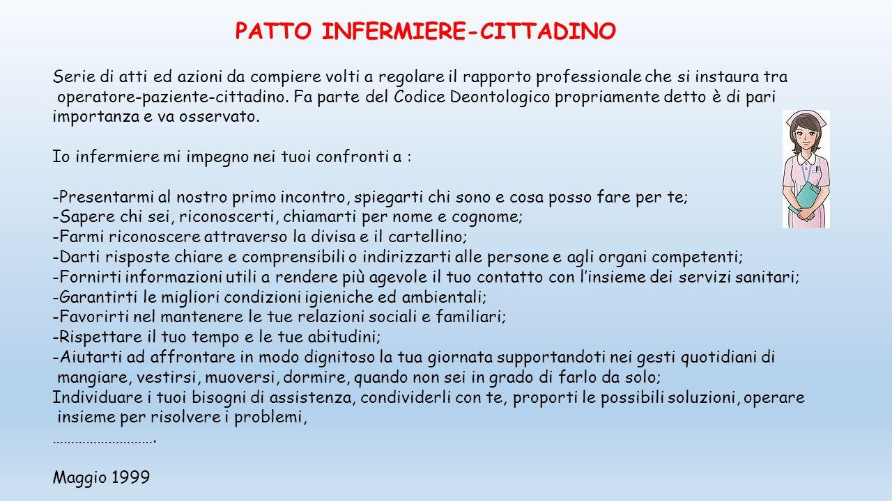 PATTO INFERMIERE-CITTADINO
