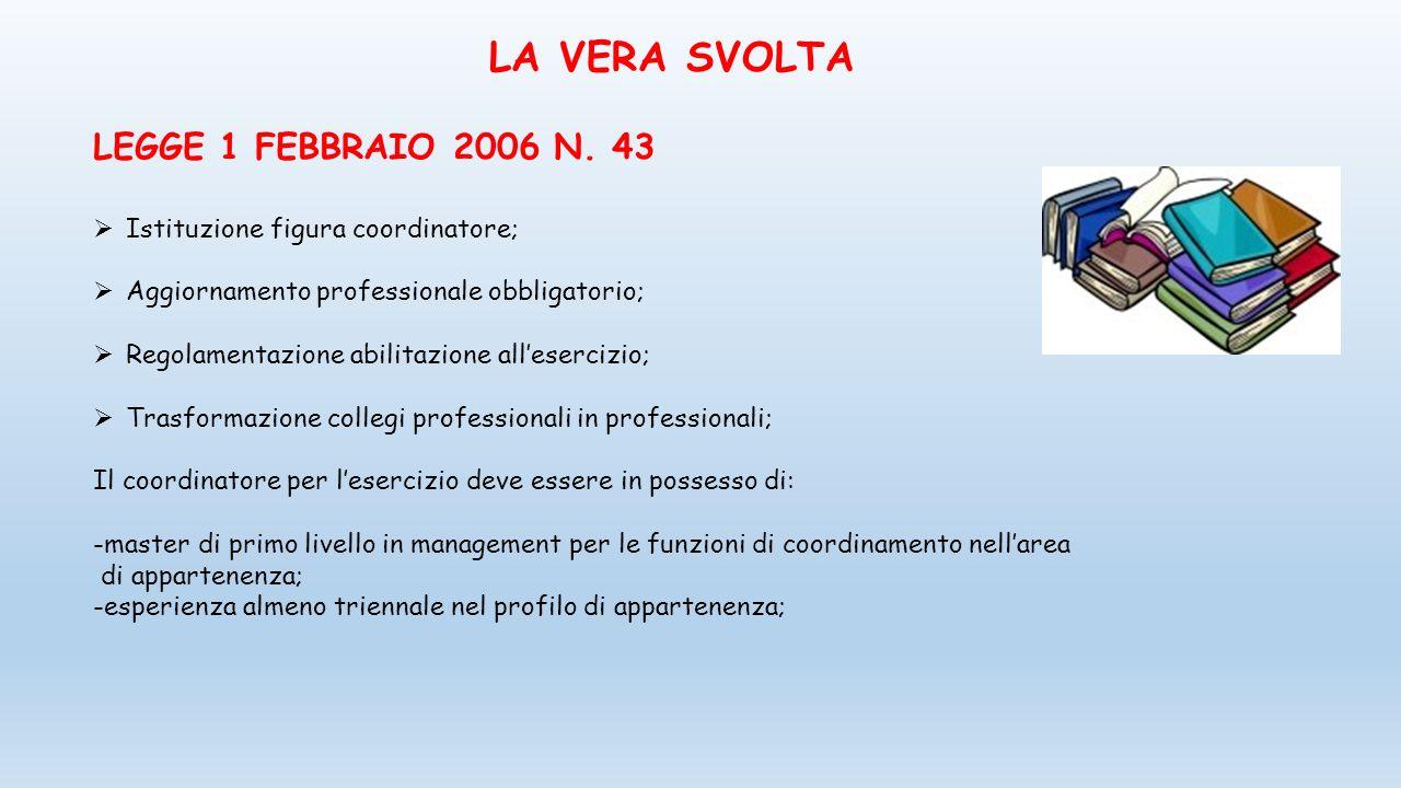LA VERA SVOLTA LEGGE 1 FEBBRAIO 2006 N. 43