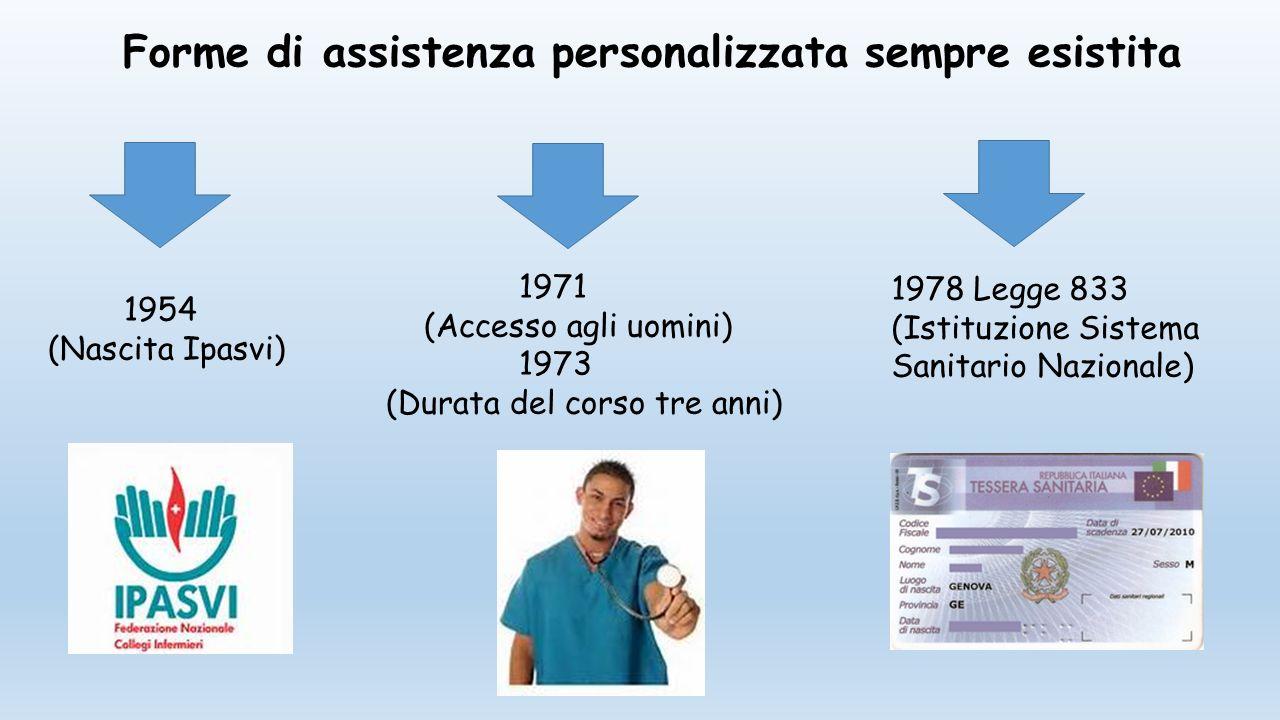 Forme di assistenza personalizzata sempre esistita