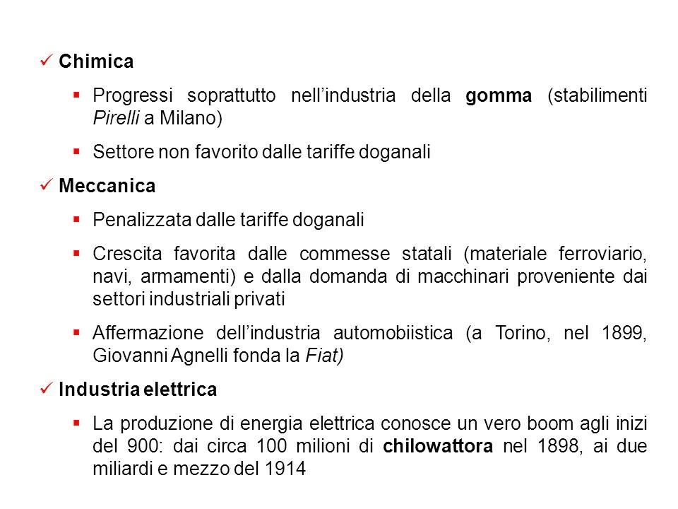 Chimica Progressi soprattutto nell'industria della gomma (stabilimenti Pirelli a Milano) Settore non favorito dalle tariffe doganali.