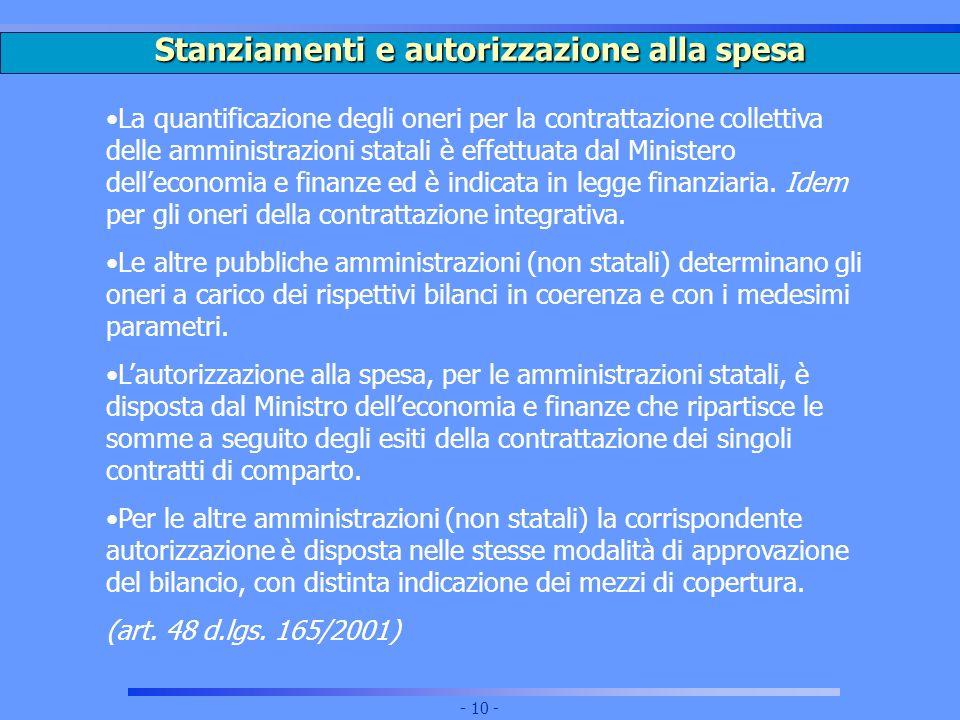 Stanziamenti e autorizzazione alla spesa