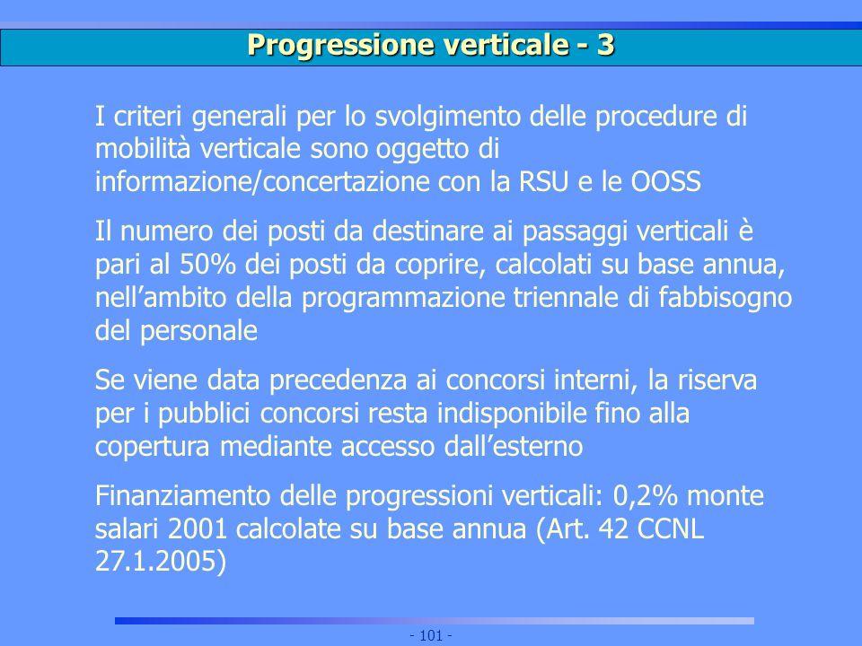 Progressione verticale - 3