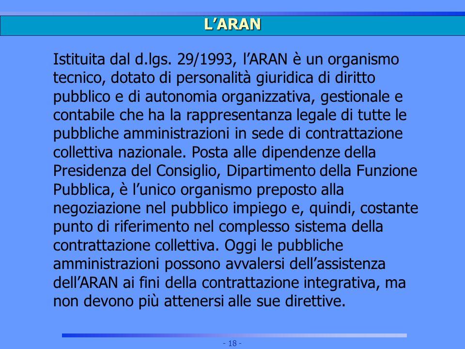 L'ARAN