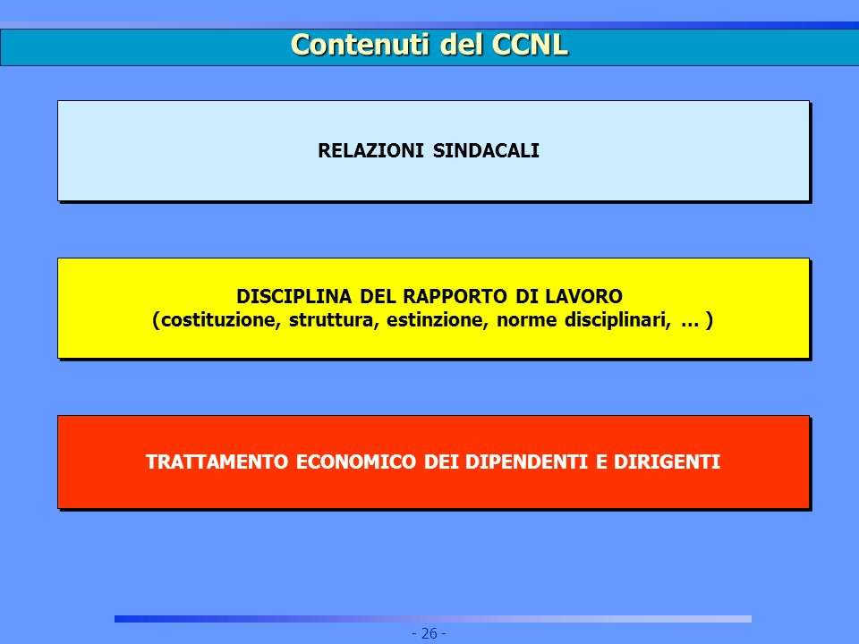 Contenuti del CCNL RELAZIONI SINDACALI