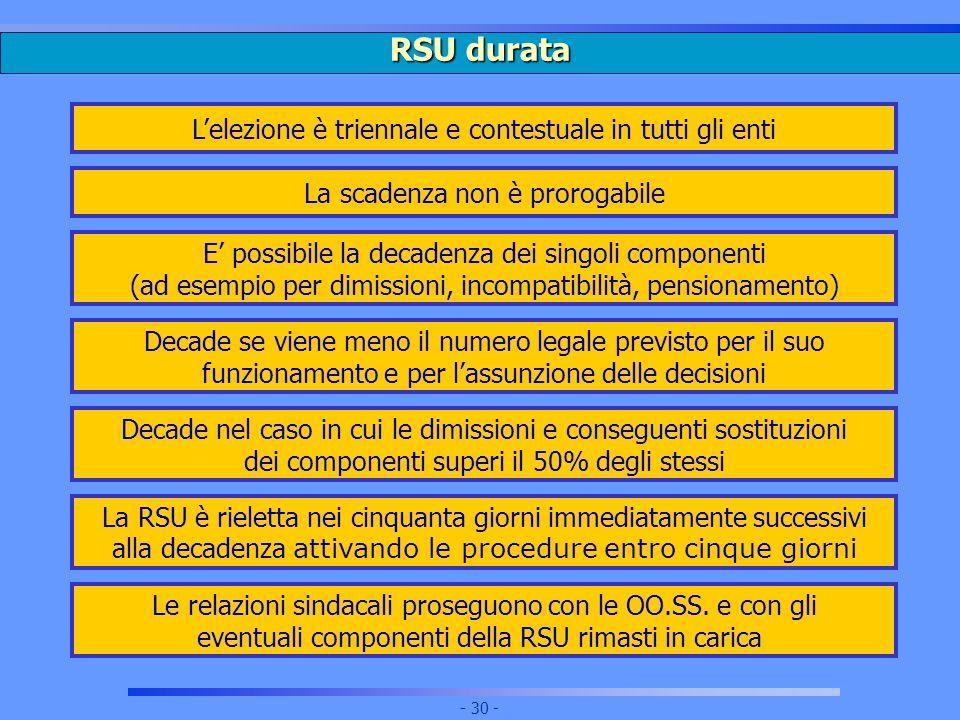 RSU durata L'elezione è triennale e contestuale in tutti gli enti