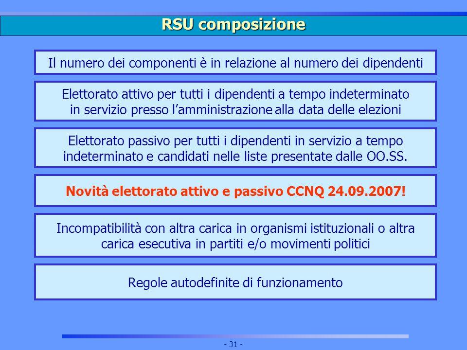 Novità elettorato attivo e passivo CCNQ 24.09.2007!