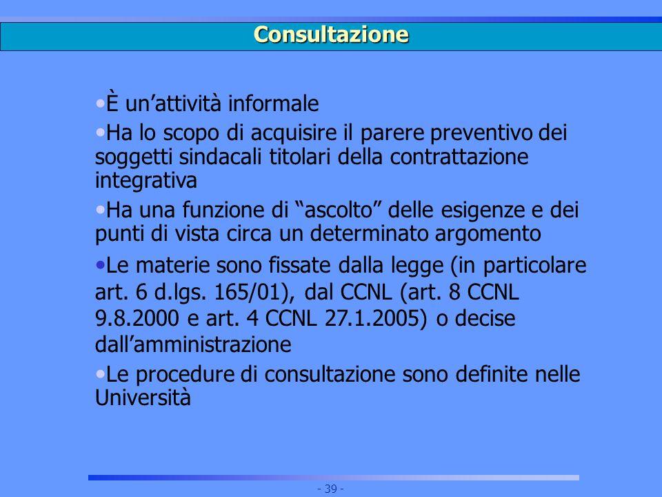 Consultazione È un'attività informale.