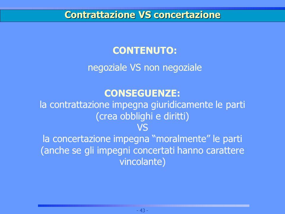 Contrattazione VS concertazione