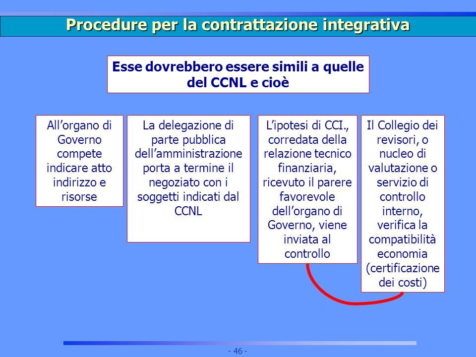 Procedure per la contrattazione integrativa