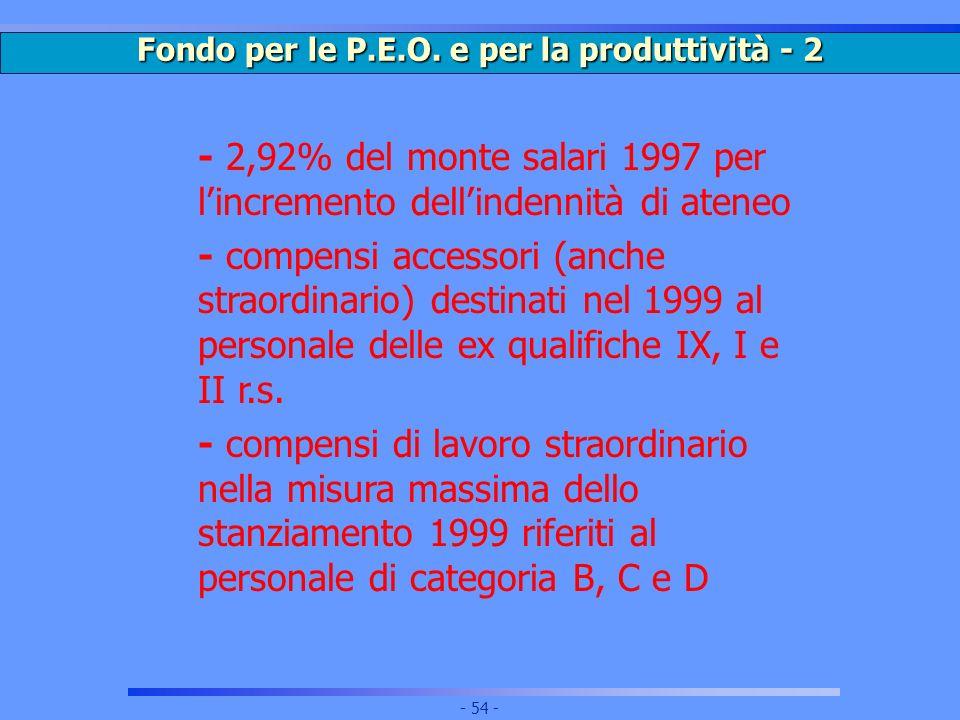 Fondo per le P.E.O. e per la produttività - 2
