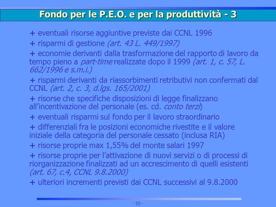 Fondo per le P.E.O. e per la produttività - 3