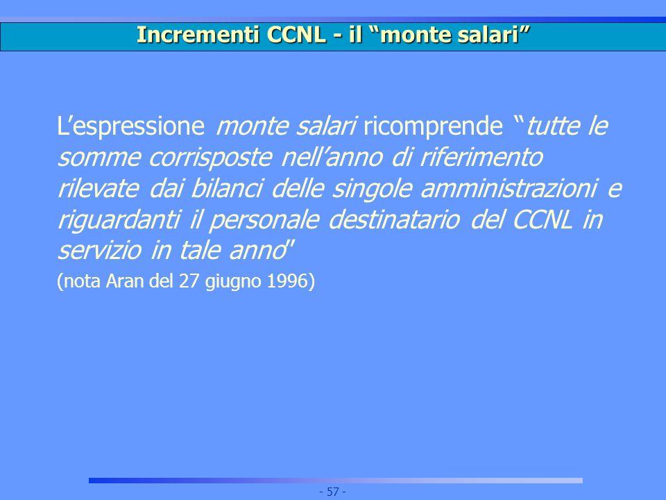 Incrementi CCNL - il monte salari