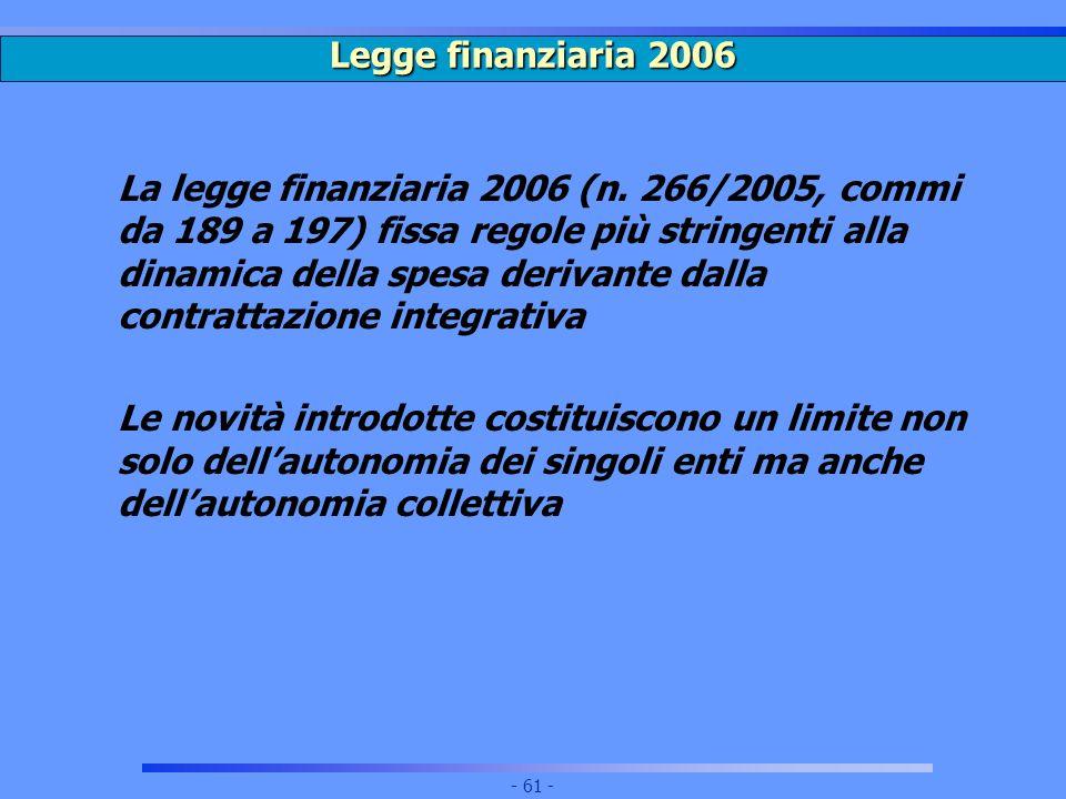 Legge finanziaria 2006
