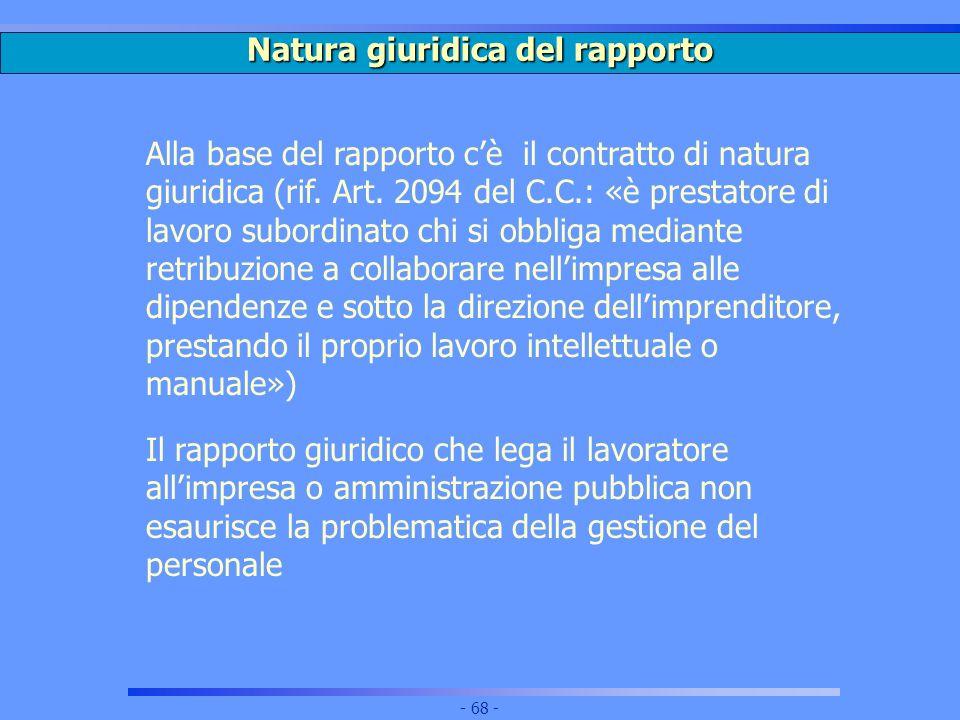 Natura giuridica del rapporto