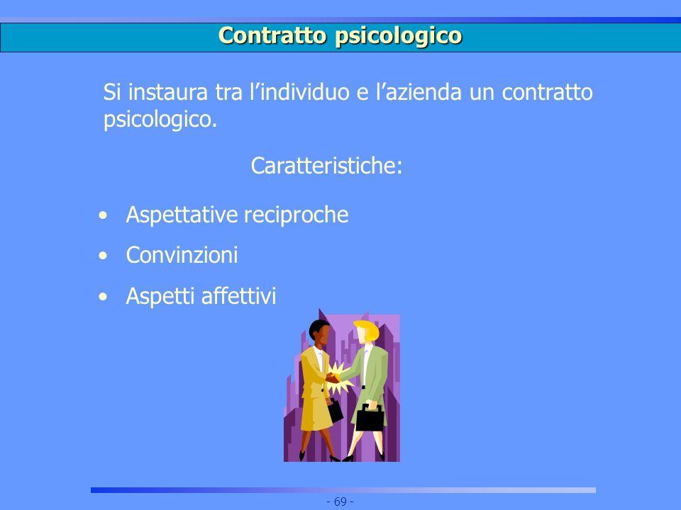 Contratto psicologico