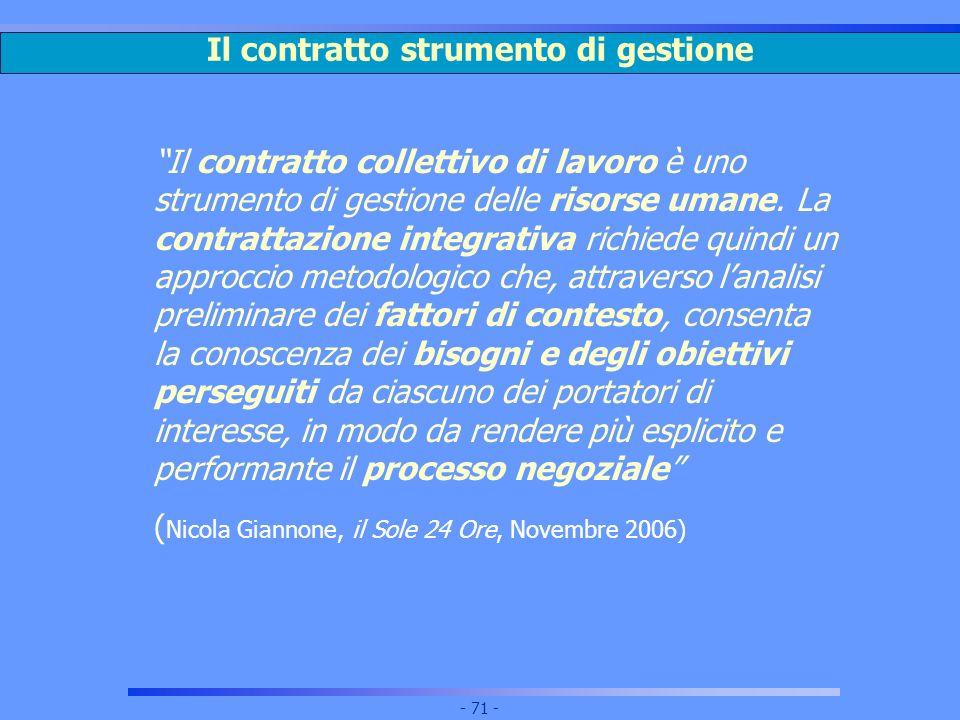 Il contratto strumento di gestione