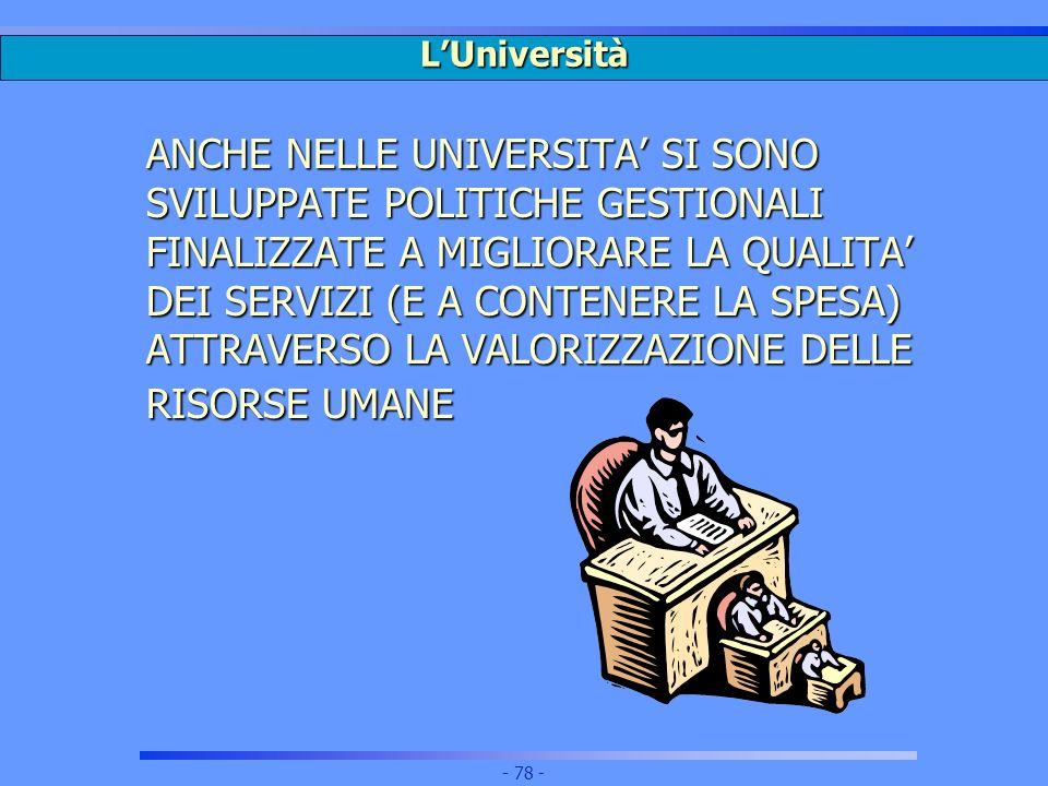 L'Università