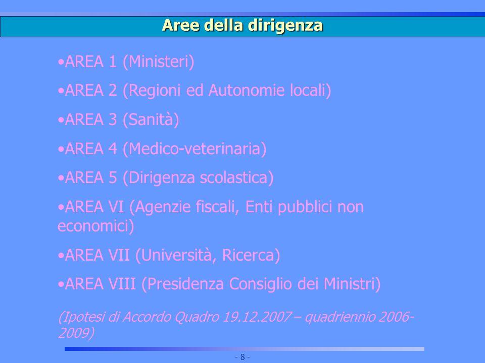 AREA 2 (Regioni ed Autonomie locali) AREA 3 (Sanità)