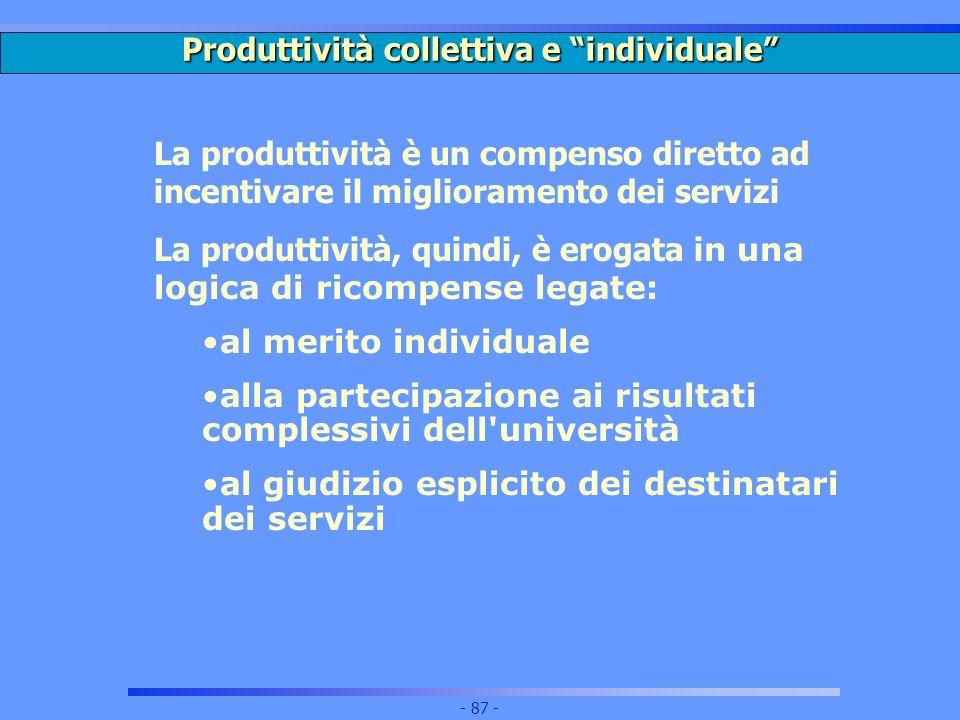 Produttività collettiva e individuale