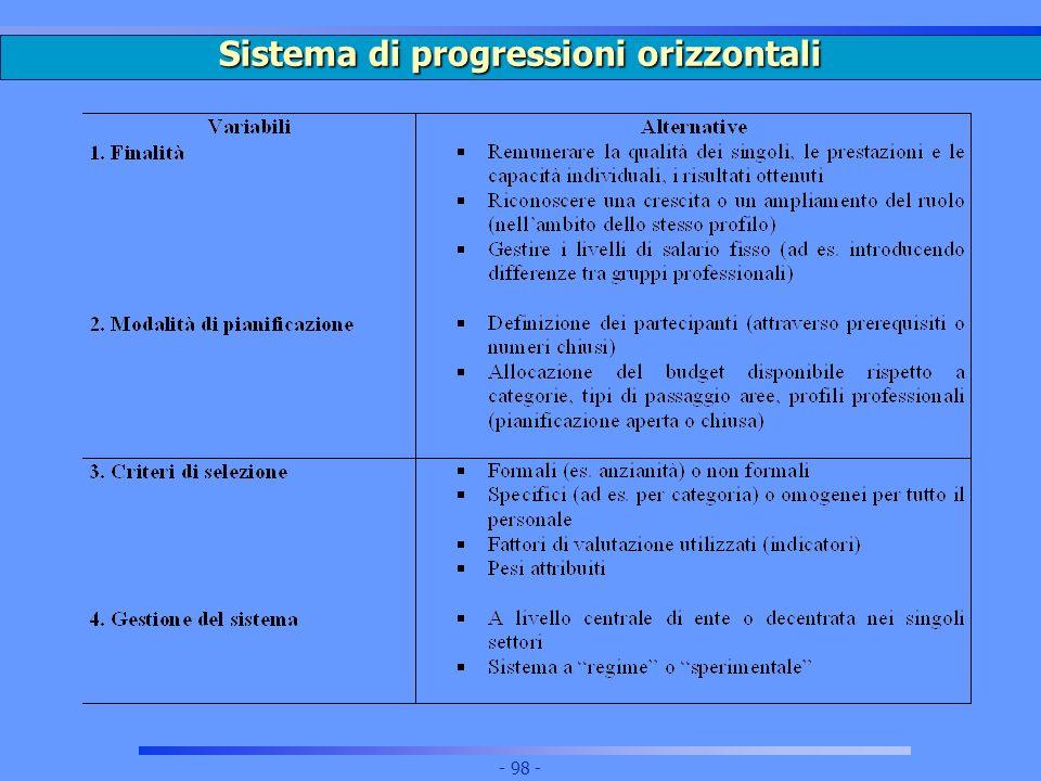 Sistema di progressioni orizzontali