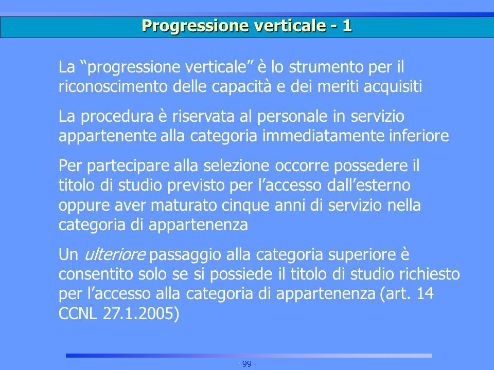 Progressione verticale - 1