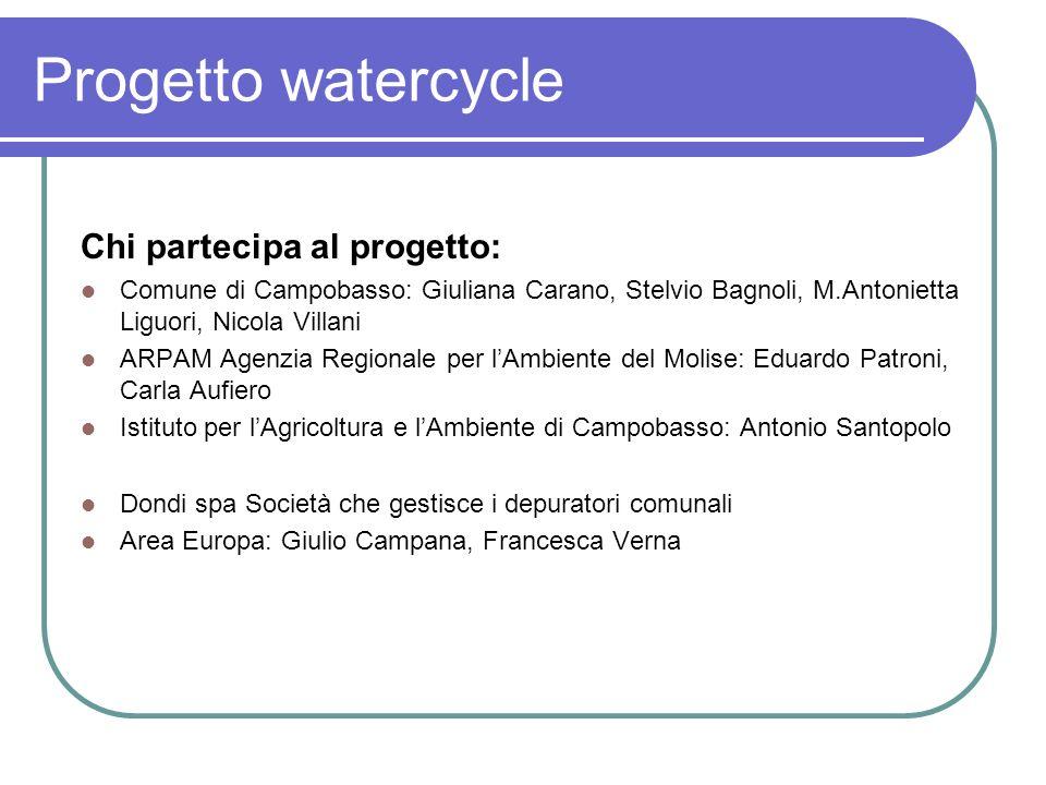 Progetto watercycle Chi partecipa al progetto: