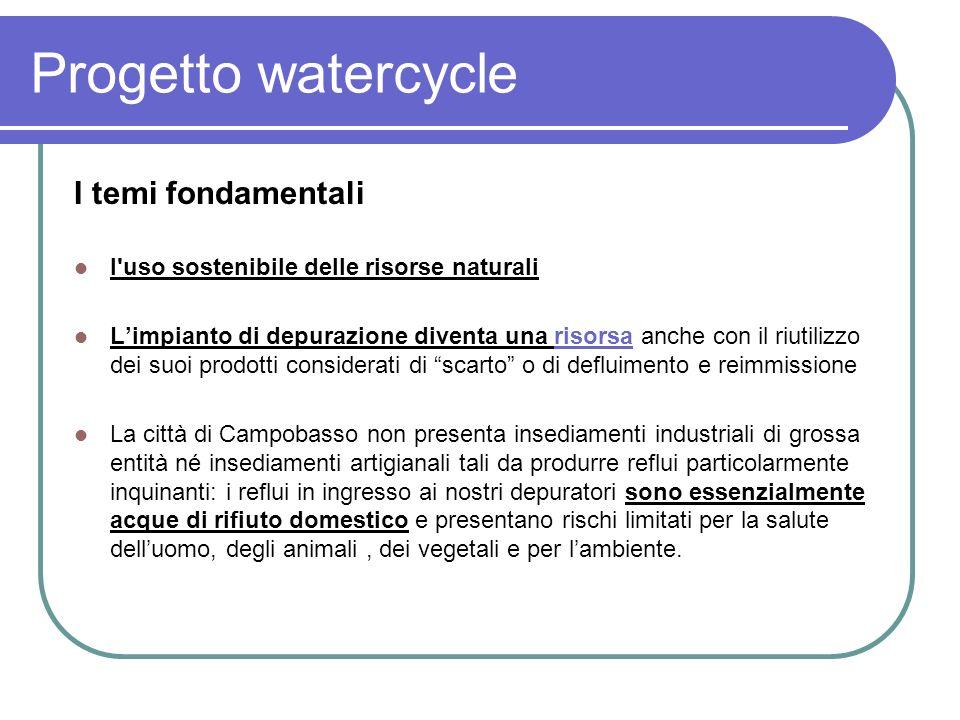 Progetto watercycle I temi fondamentali