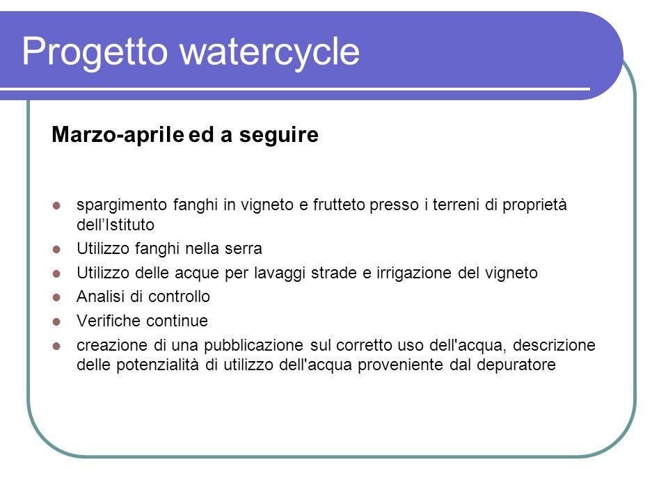 Progetto watercycle Marzo-aprile ed a seguire